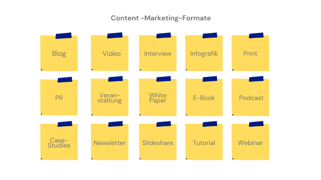 Content-Marketing-Formate